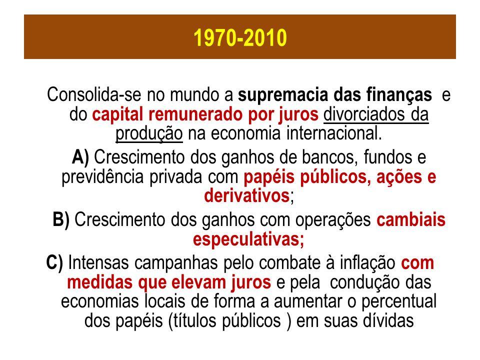 1970-2010
