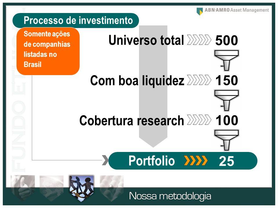 Processo de investimento