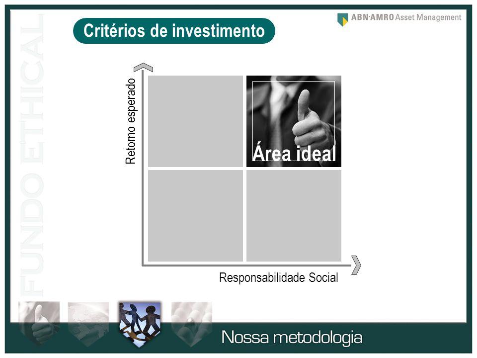 Critérios de investimento
