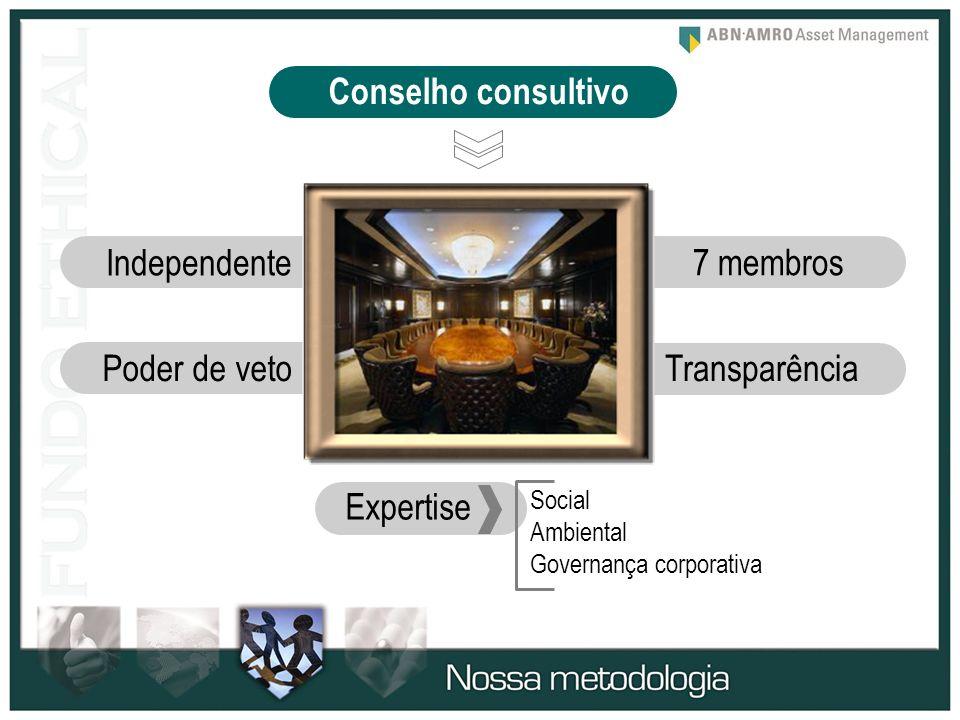 Conselho consultivo Independente 7 membros Poder de veto Transparência