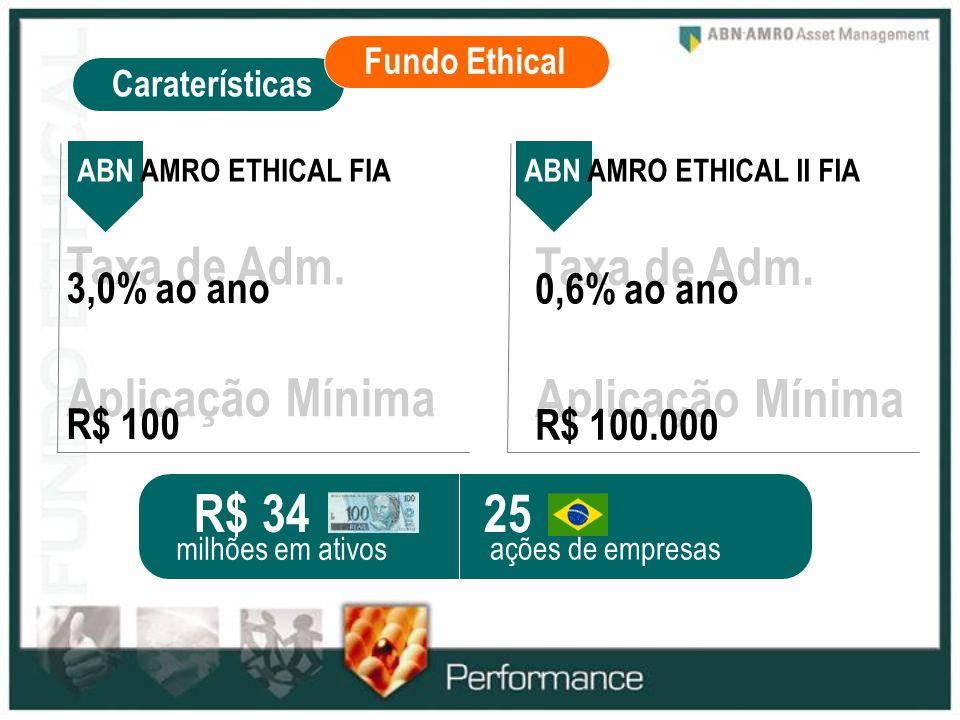 Aplicação Mínima Taxa de Adm. R$ 34 25 3,0% ao ano R$ 100 0,6% ao ano
