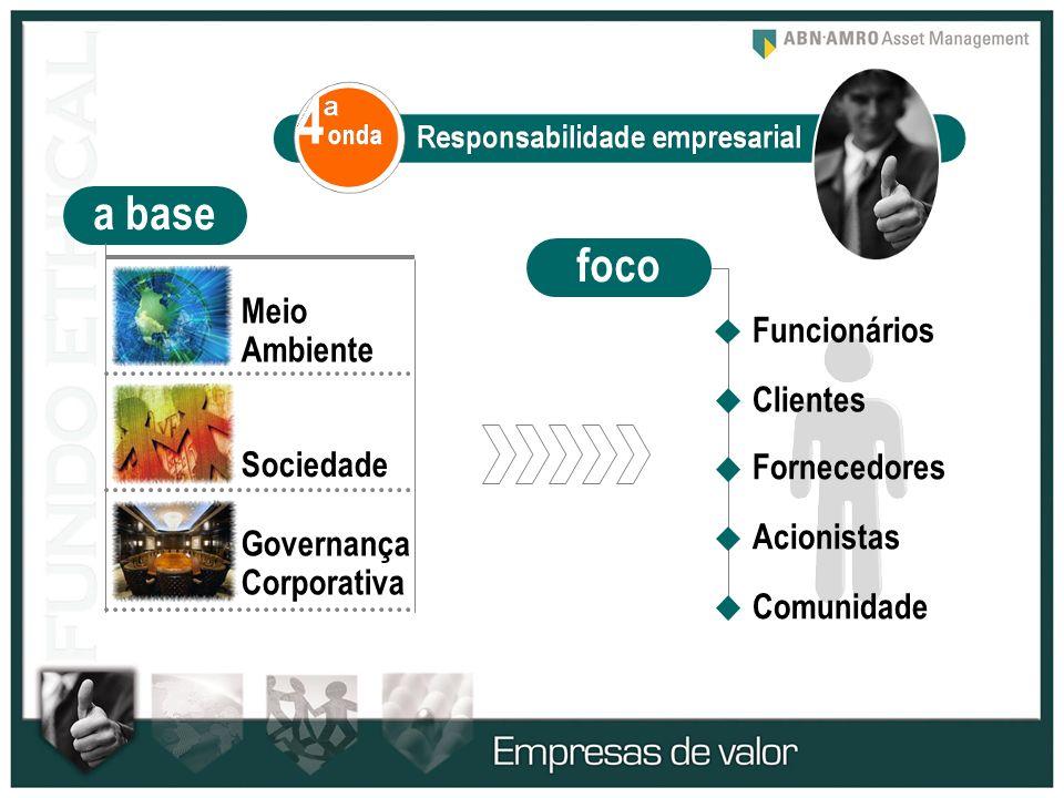 a base foco Meio Ambiente Funcionários Clientes Sociedade Fornecedores