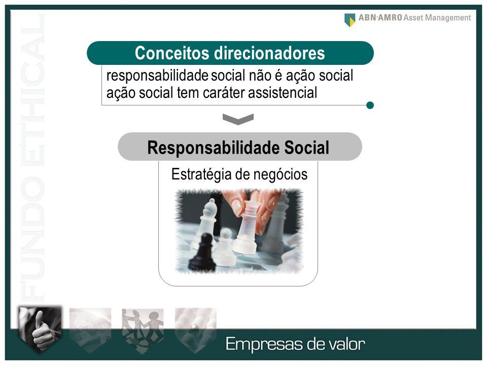 Conceitos direcionadores Responsabilidade Social
