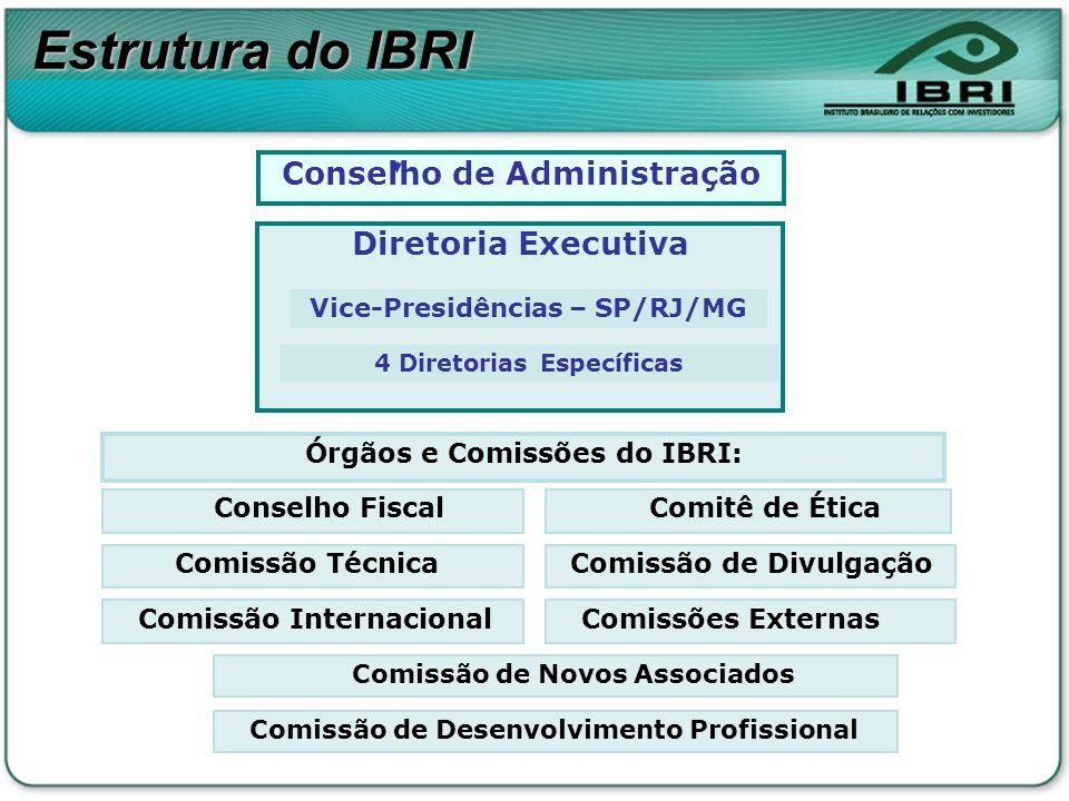 Estrutura do IBRI Conselho de Administração Diretoria Executiva