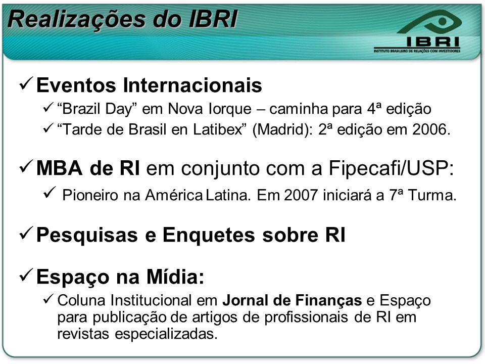 Realizações do IBRI Eventos Internacionais