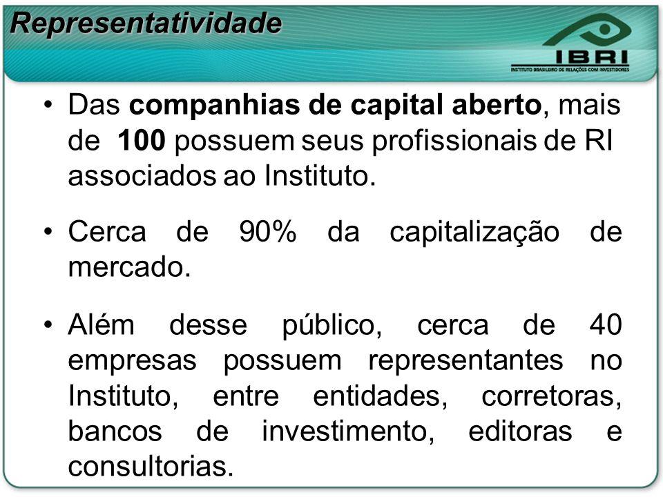RepresentatividadeDas companhias de capital aberto, mais de 100 possuem seus profissionais de RI associados ao Instituto.