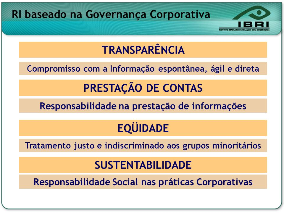RI baseado na Governança Corporativa