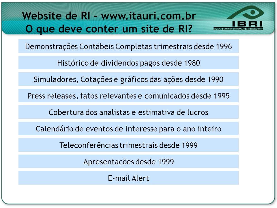Website de RI - www.itauri.com.br O que deve conter um site de RI