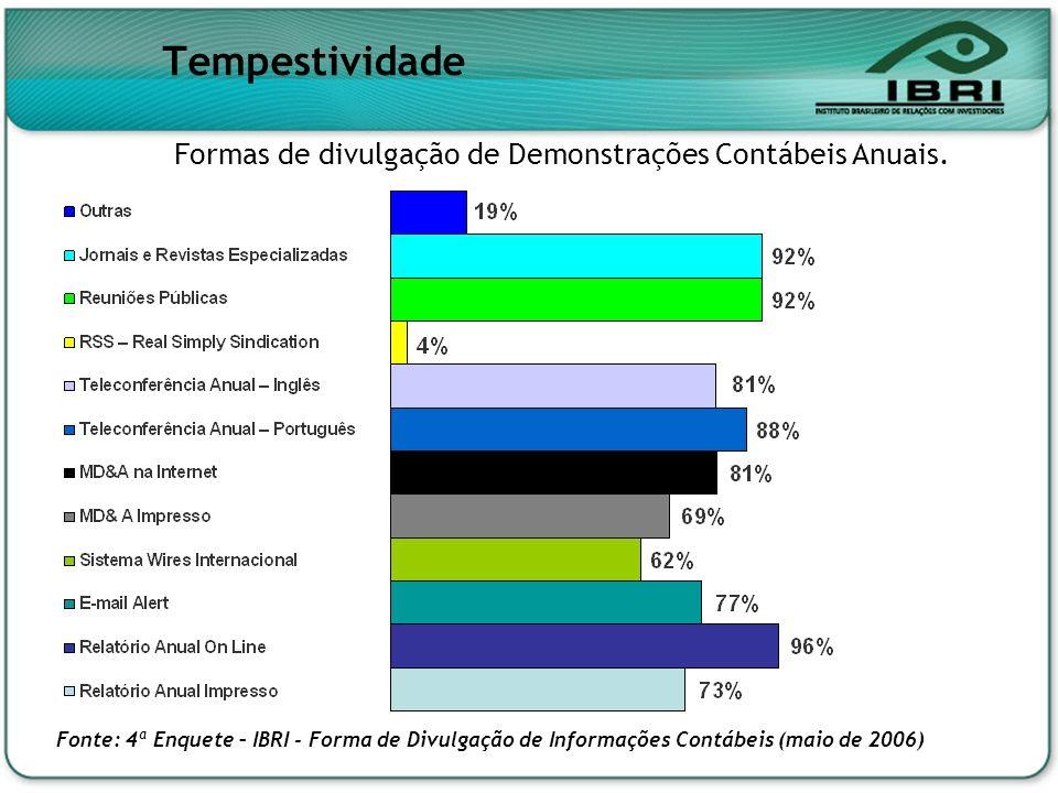 Formas de divulgação de Demonstrações Contábeis Anuais.
