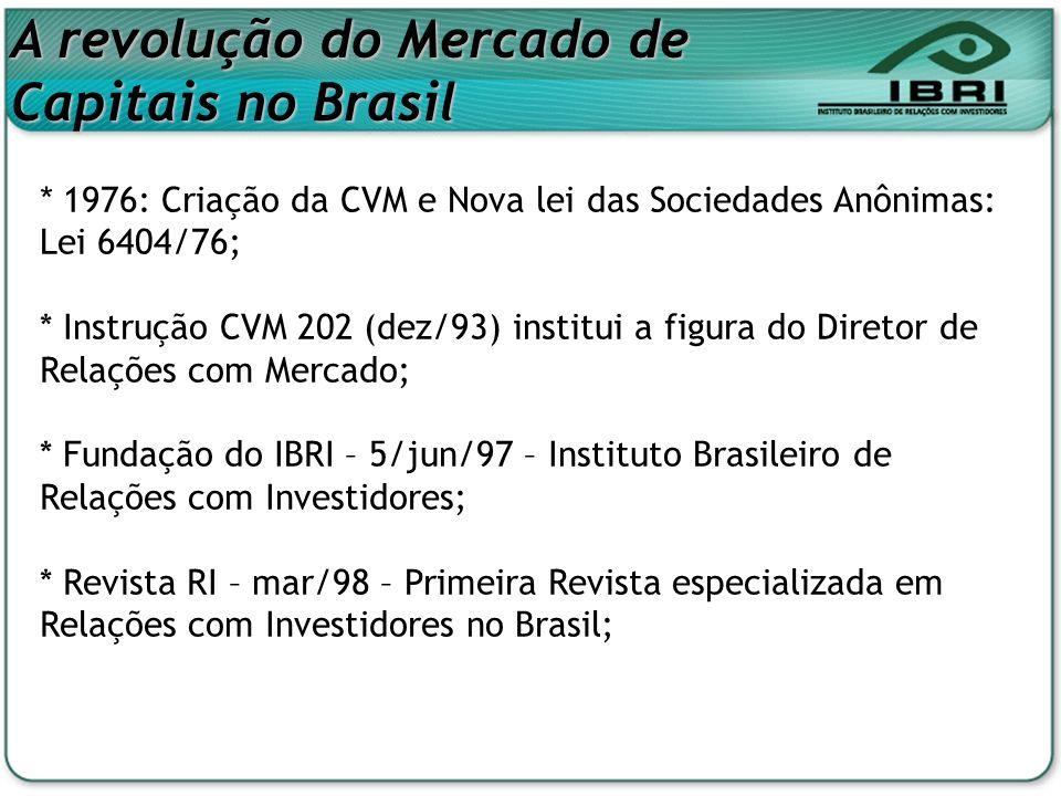 A revolução do Mercado de Capitais no Brasil
