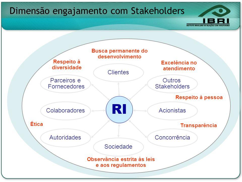 RI Dimensão engajamento com Stakeholders Clientes Parceiros e