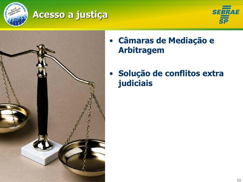 Acesso a justiça Câmaras de Mediação e Arbitragem