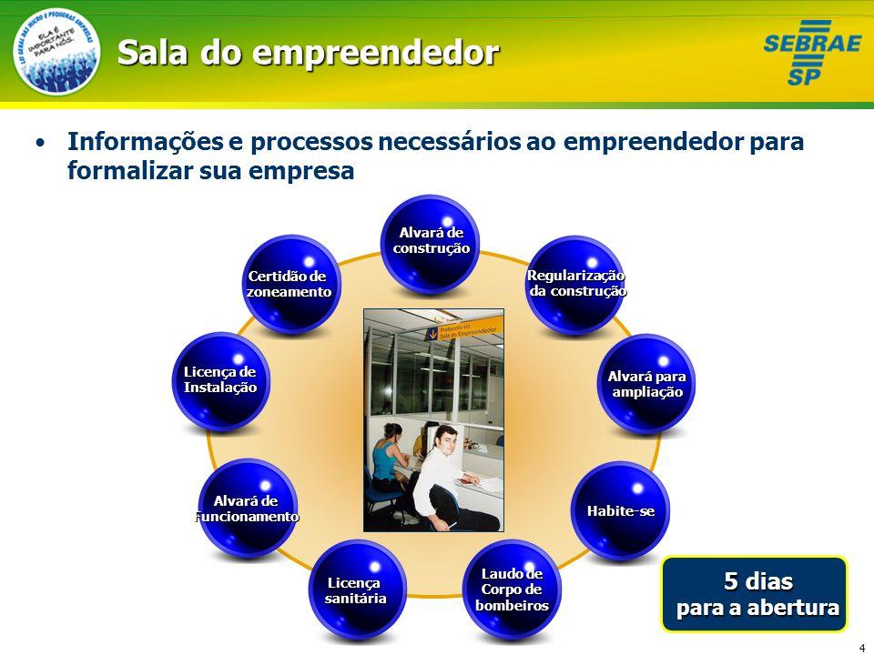 Sala do empreendedor Informações e processos necessários ao empreendedor para formalizar sua empresa.