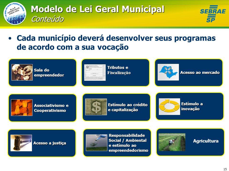 Modelo de Lei Geral Municipal Conteúdo