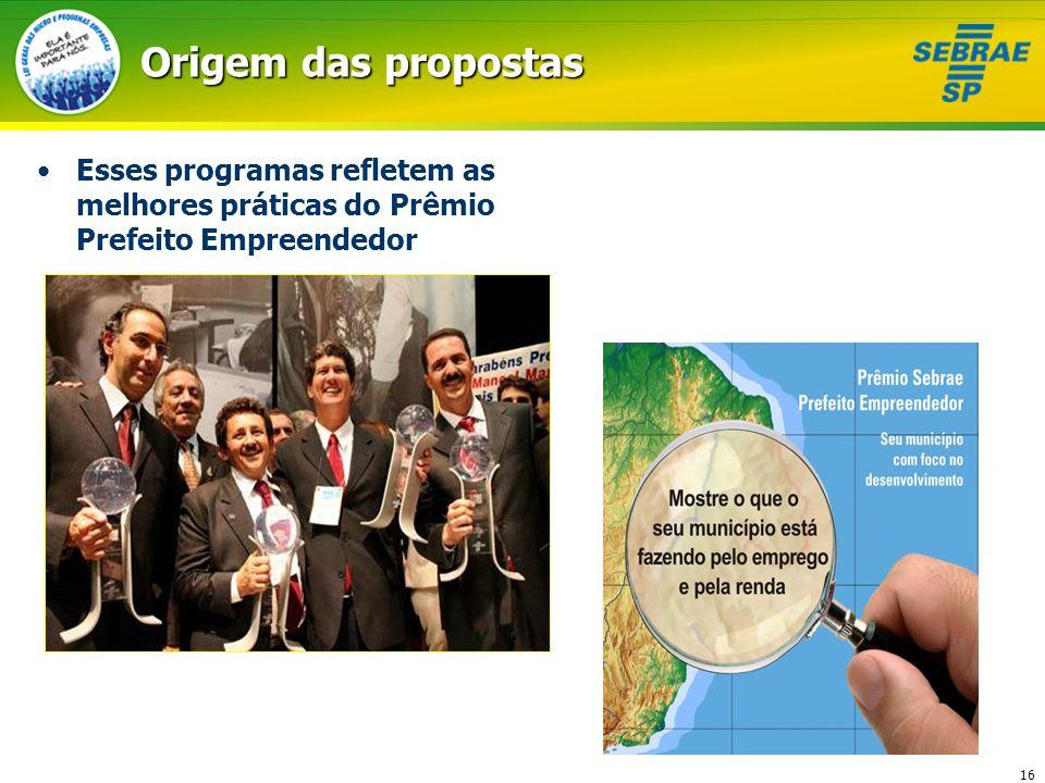Origem das propostas Esses programas refletem as melhores práticas do Prêmio Prefeito Empreendedor
