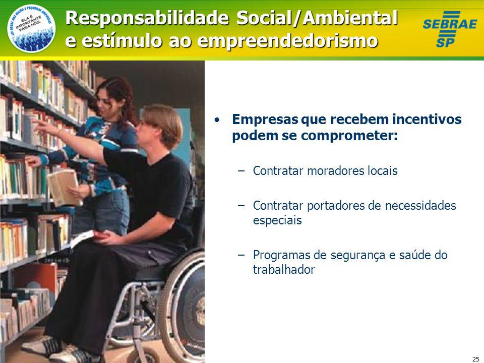 Responsabilidade Social/Ambiental e estímulo ao empreendedorismo