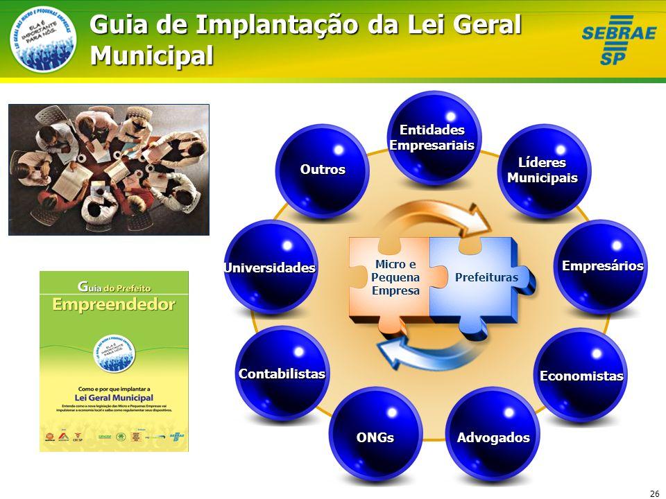 Guia de Implantação da Lei Geral Municipal