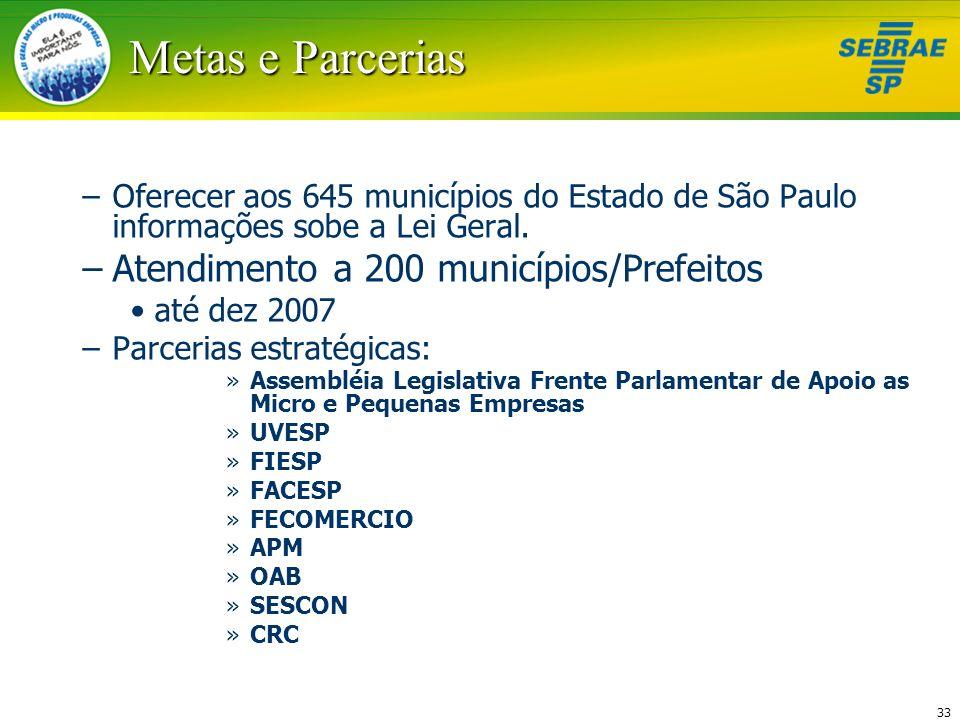 Metas e Parcerias Atendimento a 200 municípios/Prefeitos