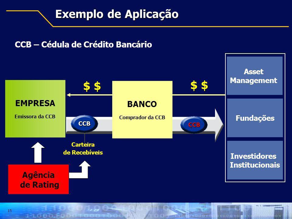 Exemplo de Aplicação $ $ $ $ CCB – Cédula de Crédito Bancário EMPRESA