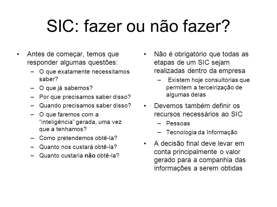 SIC: fazer ou não fazer Antes de começar, temos que responder algumas questões: O que exatamente necessitamos saber