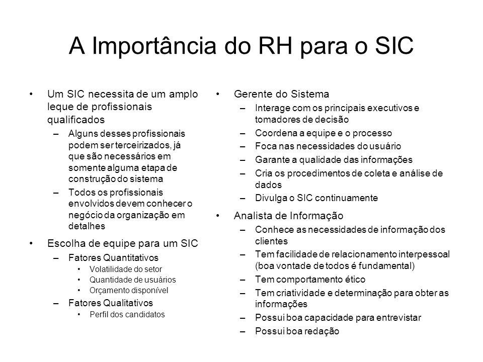 A Importância do RH para o SIC
