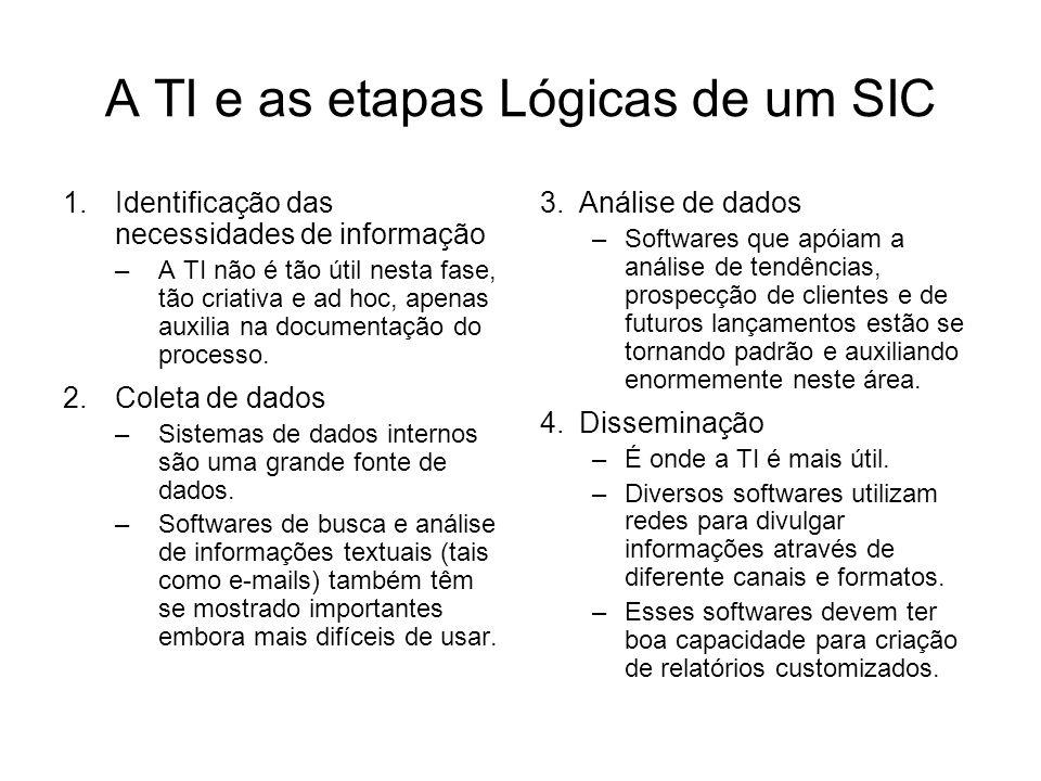A TI e as etapas Lógicas de um SIC