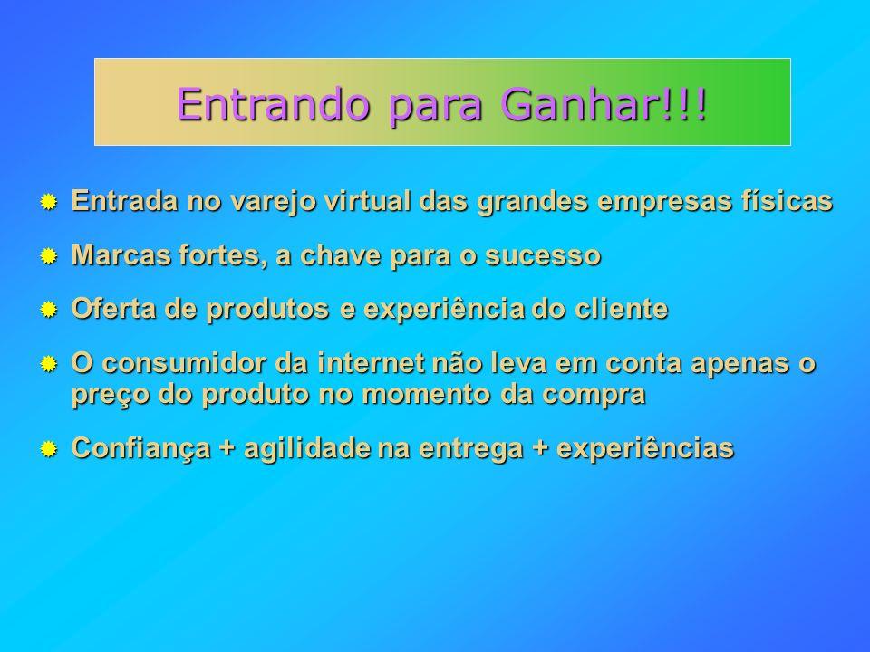 Entrando para Ganhar!!! Entrada no varejo virtual das grandes empresas físicas. Marcas fortes, a chave para o sucesso.