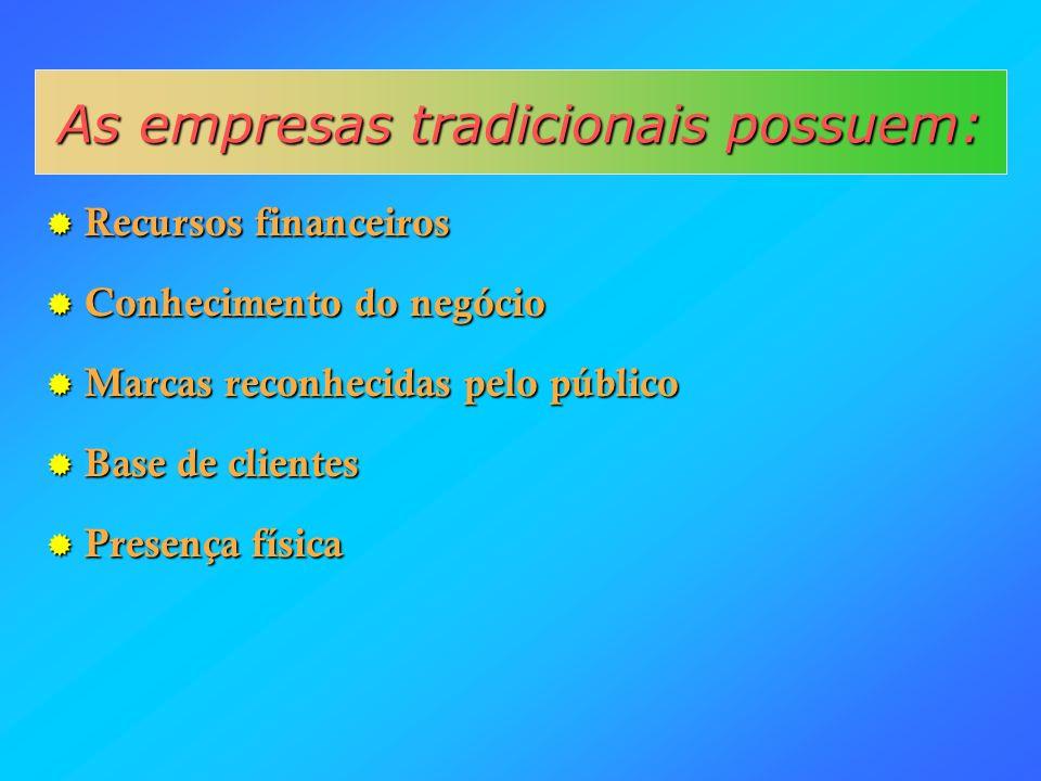 As empresas tradicionais possuem: