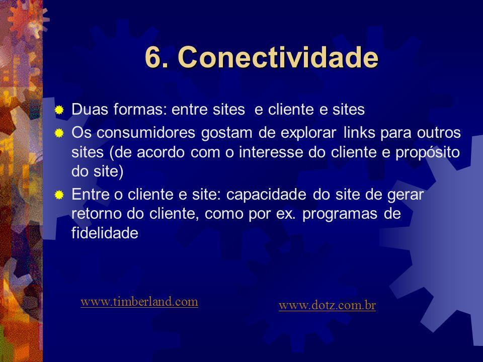 6. Conectividade Duas formas: entre sites e cliente e sites