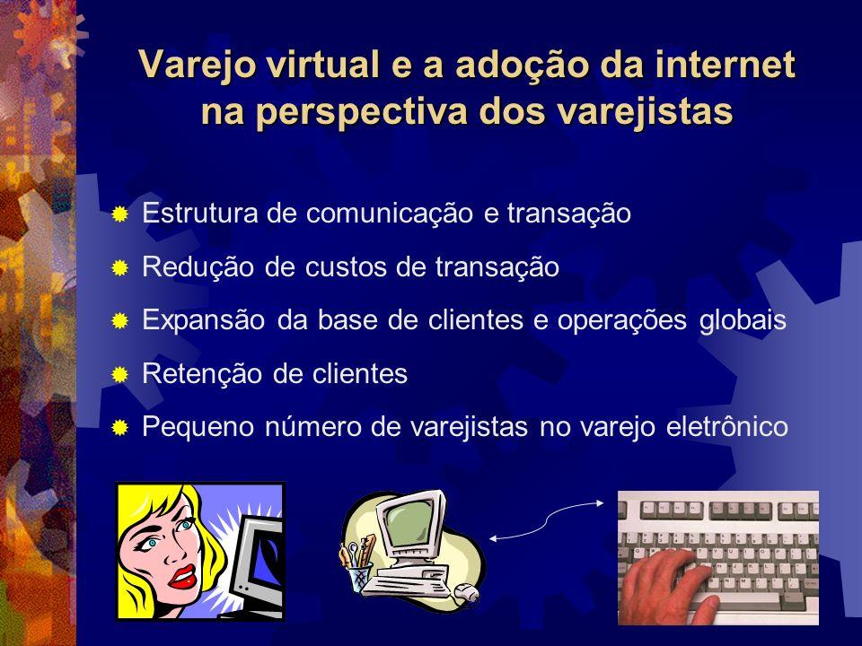 Varejo virtual e a adoção da internet na perspectiva dos varejistas