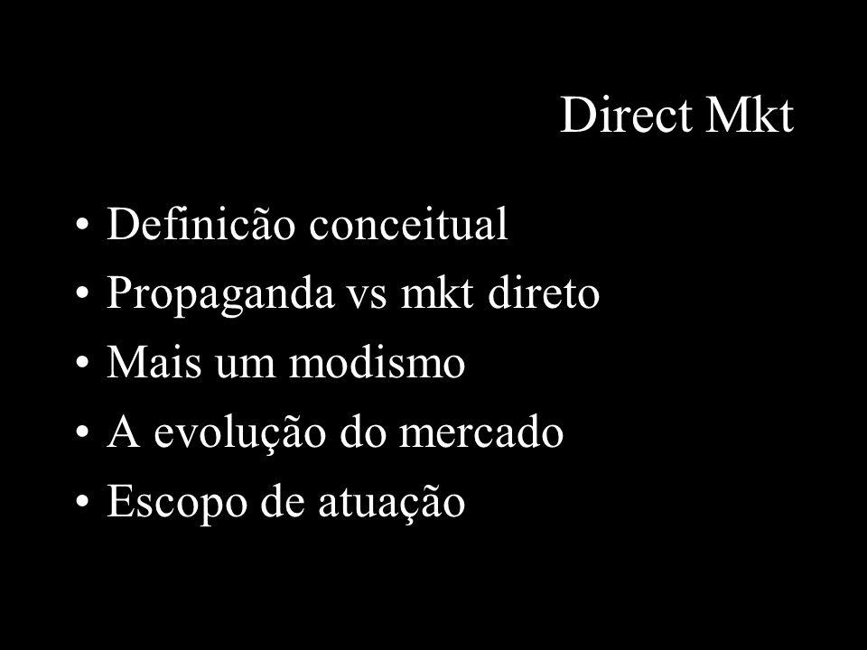 Direct Mkt Definicão conceitual Propaganda vs mkt direto