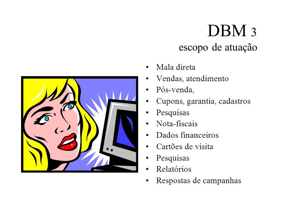 DBM 3 escopo de atuação Mala direta Vendas, atendimento Pós-venda,