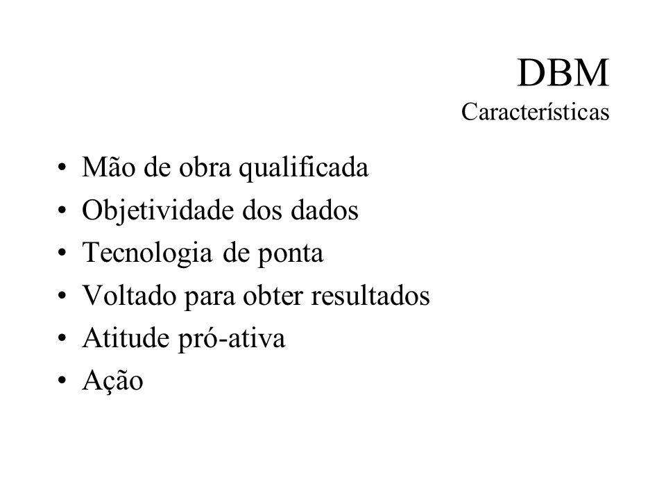 DBM Características Mão de obra qualificada Objetividade dos dados