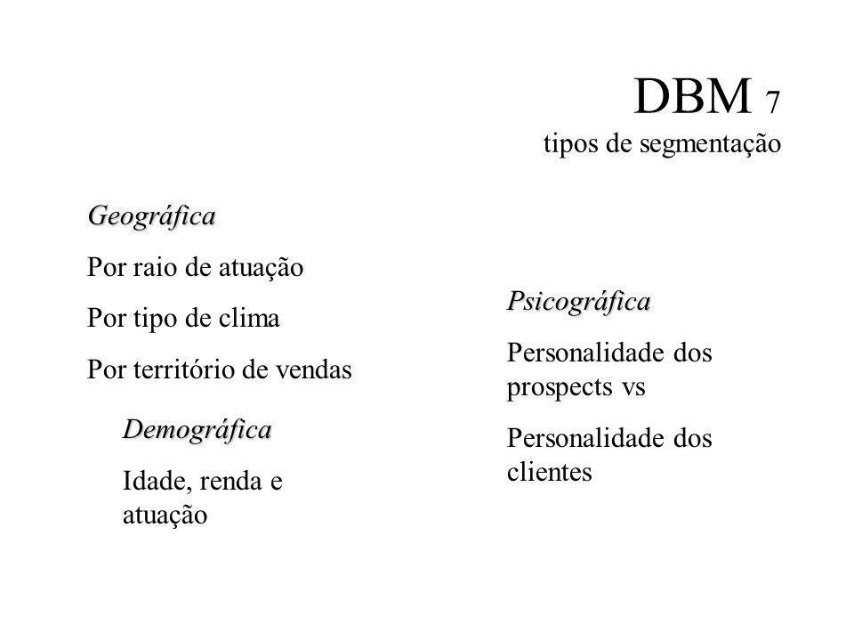 DBM 7 tipos de segmentação