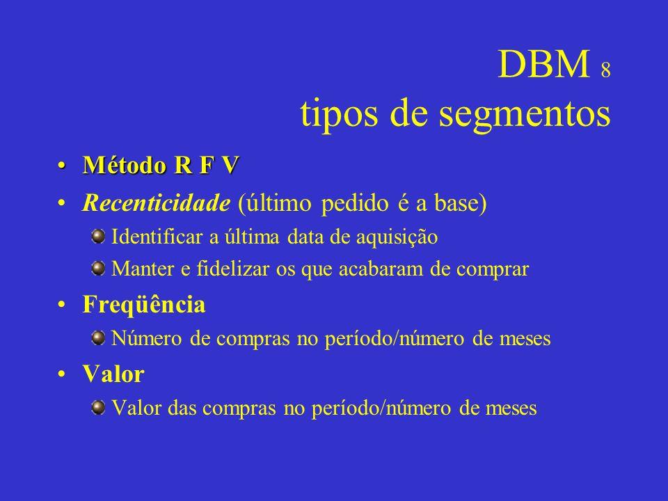 DBM 8 tipos de segmentos Método R F V