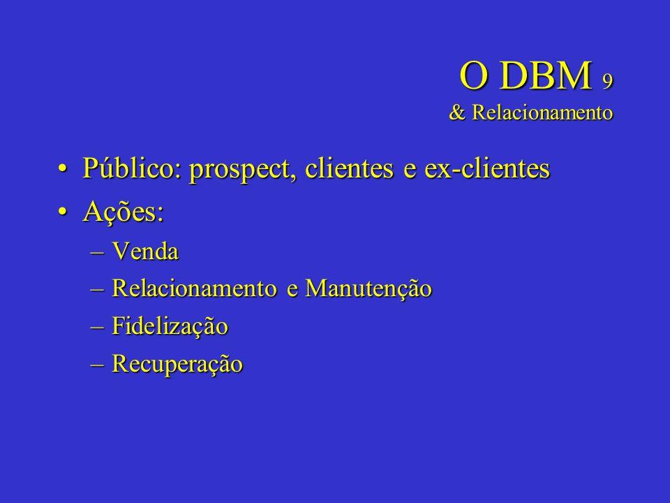 O DBM 9 & Relacionamento Público: prospect, clientes e ex-clientes