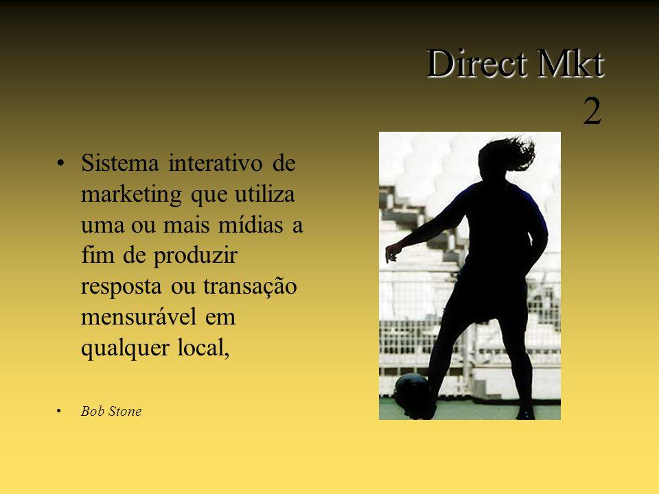 Direct Mkt 2 Sistema interativo de marketing que utiliza uma ou mais mídias a fim de produzir resposta ou transação mensurável em qualquer local,