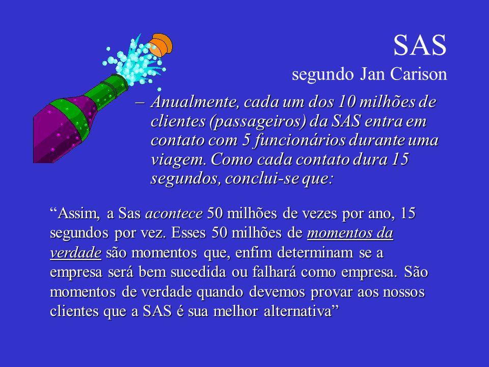 SAS segundo Jan Carison
