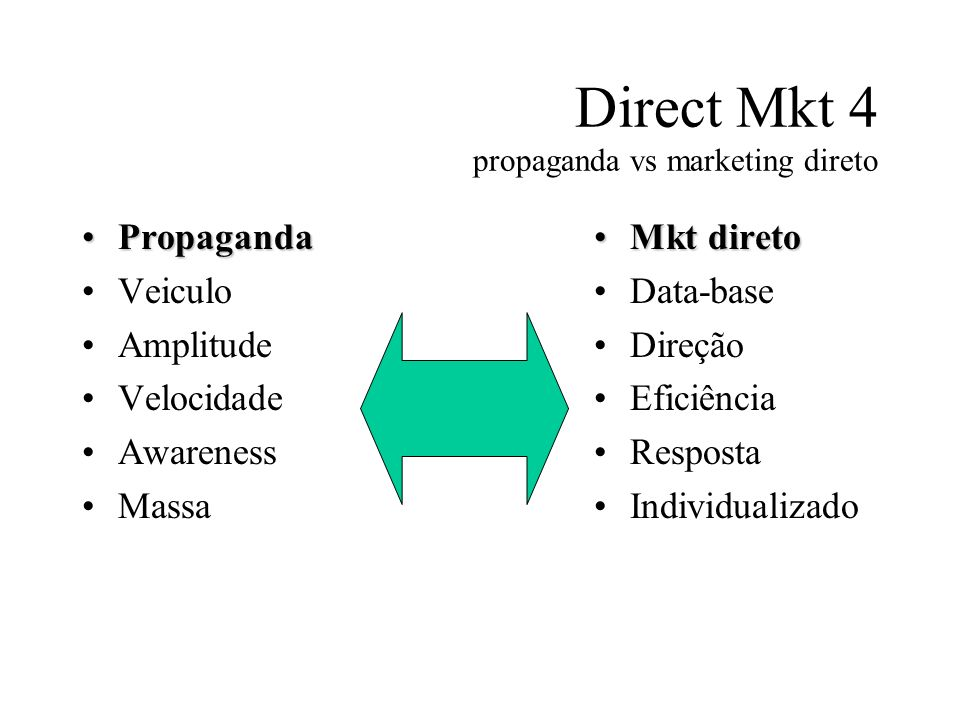 Direct Mkt 4 propaganda vs marketing direto