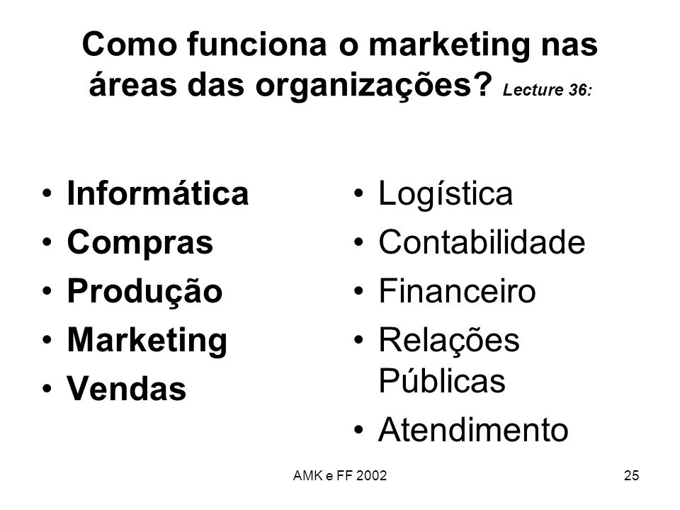 Como funciona o marketing nas áreas das organizações Lecture 36: