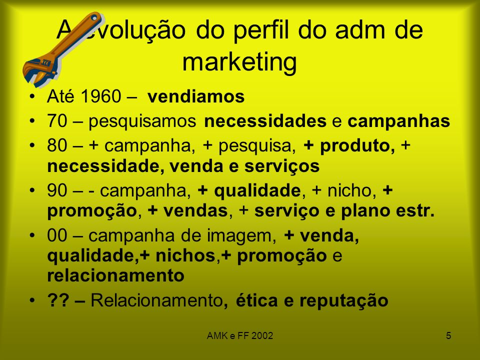 A evolução do perfil do adm de marketing