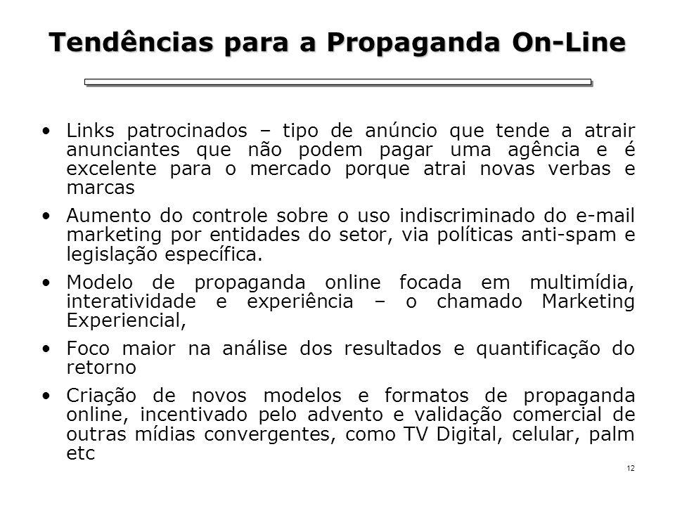 Tendências para a Propaganda On-Line