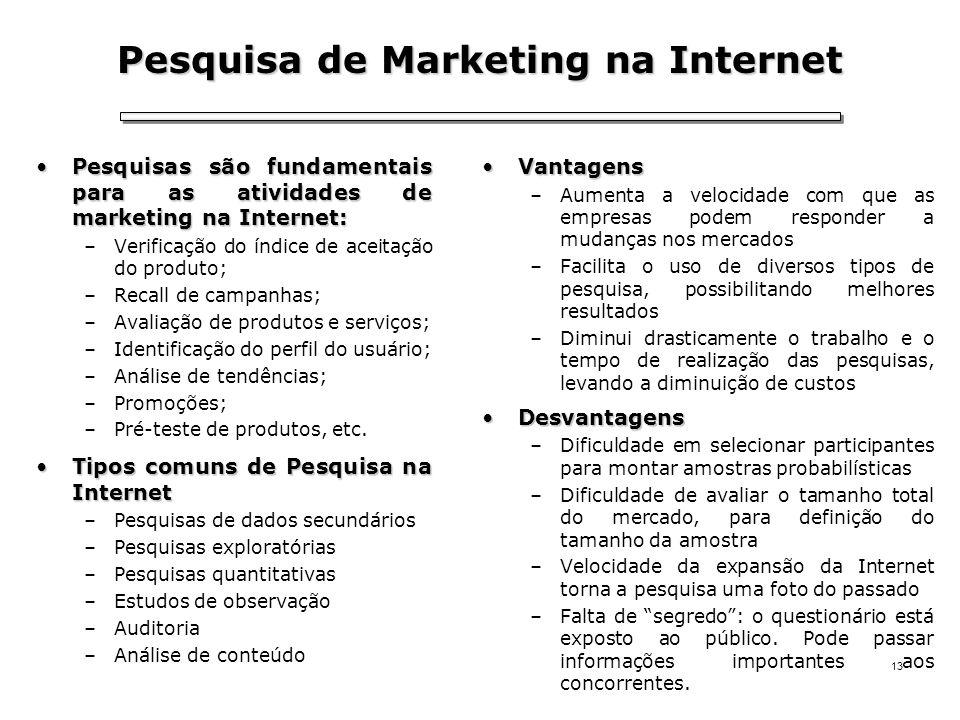 Pesquisa de Marketing na Internet
