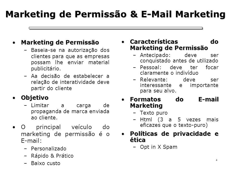 Marketing de Permissão & E-Mail Marketing