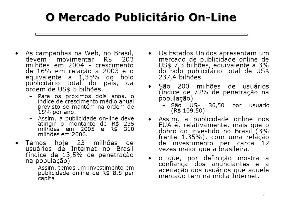 O Mercado Publicitário On-Line