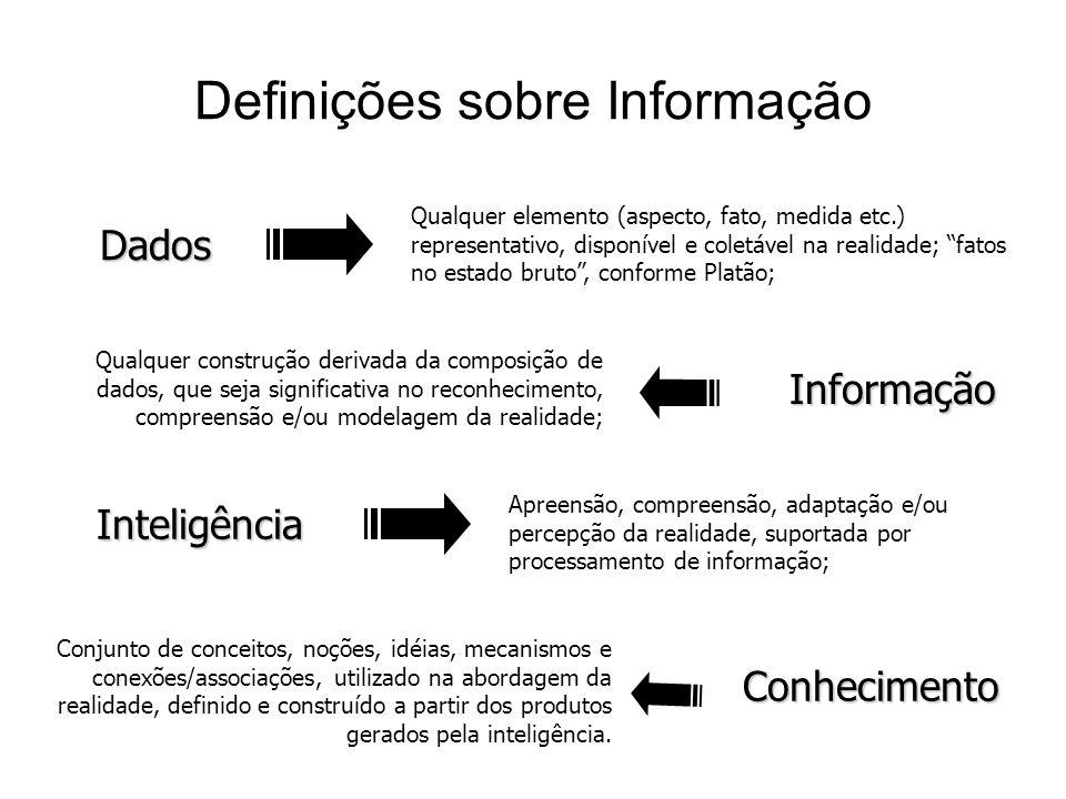 Definições sobre Informação