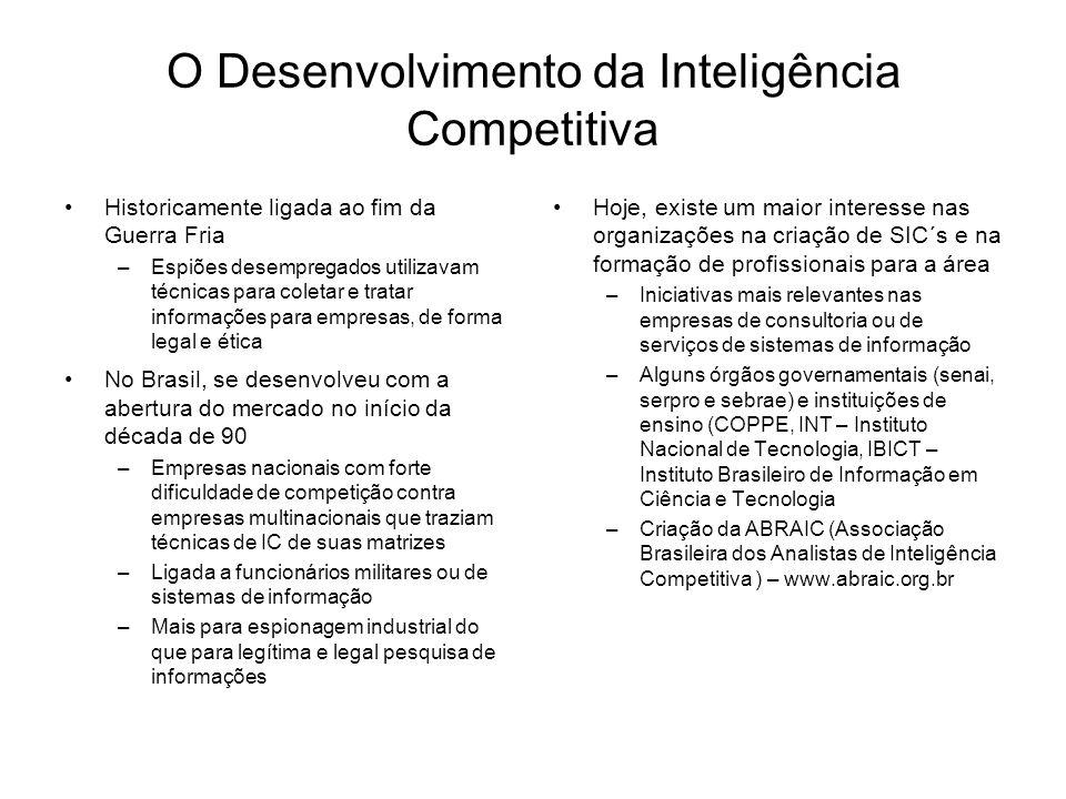 O Desenvolvimento da Inteligência Competitiva