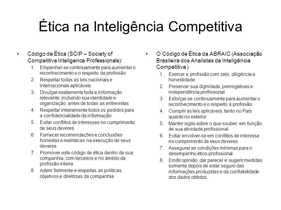 Ética na Inteligência Competitiva