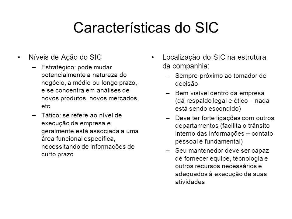 Características do SIC