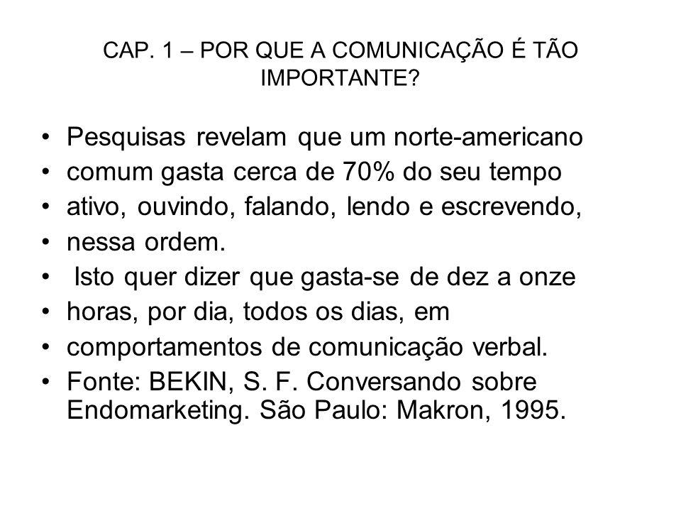 CAP. 1 – POR QUE A COMUNICAÇÃO É TÃO IMPORTANTE